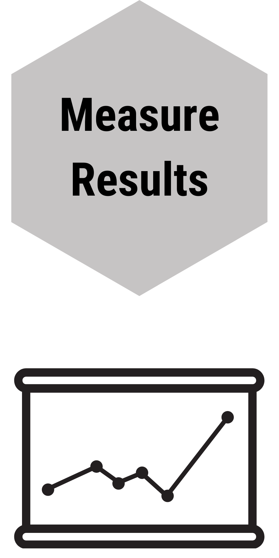 Measure Results to Transform Organizational Training